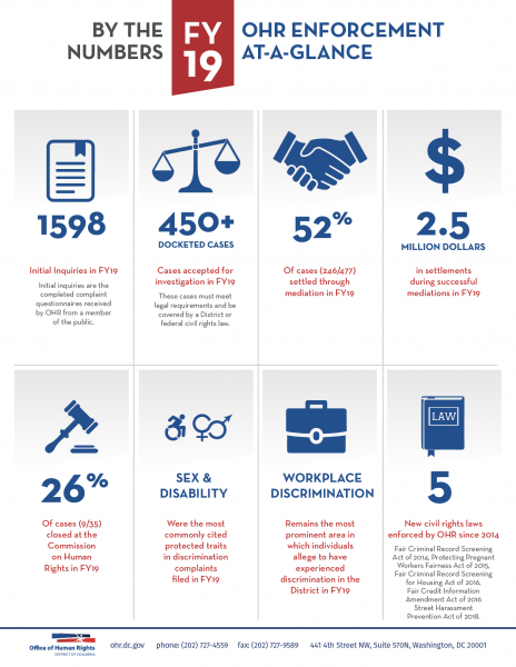 OHR Infographic